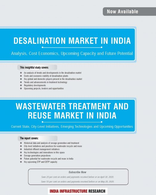 Desalination-Market-in-India